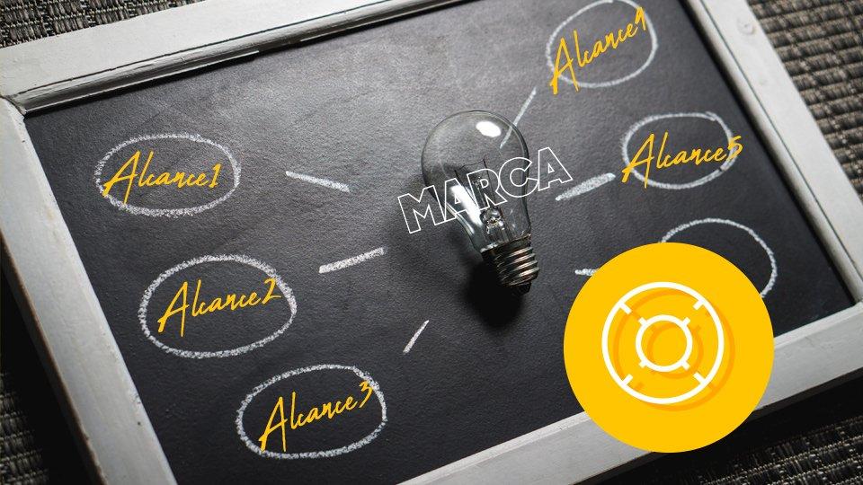Imagen con los alcances de una marca en ¿Cuál es la función de una marca?